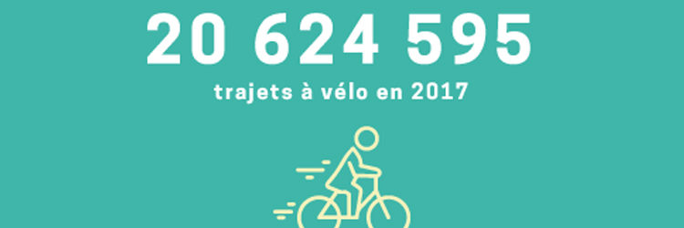 Pignon_sur_rue_chiffres_velo_2017